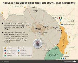 Infographik zur Rückeroberung Mossuls, Quelle: Anadolu