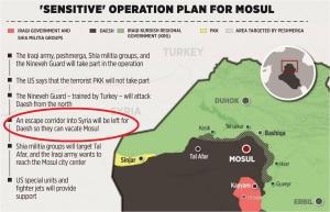 Korridor für den IS gen Syrien, Quelle: Anadolu